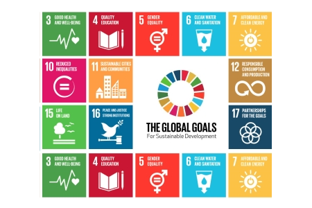 Teaching the Sustainable Development Goals (SDGs): 17 goals to transform our world and our classroom